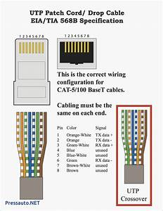 Cat 5 Wiring Diagram : cat5 to hdmi wiring diagram gallery ~ A.2002-acura-tl-radio.info Haus und Dekorationen