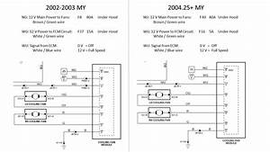 2004 Jaguar X Type Fuse Diagram