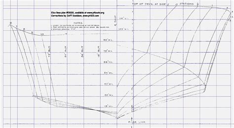 Boat Plans Pdf by Secret Free Rc Boat Plans Pdf Boat The Plan
