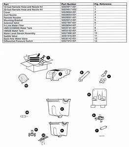 Honeywell Hm509h8908 True Steam Humidifier Parts