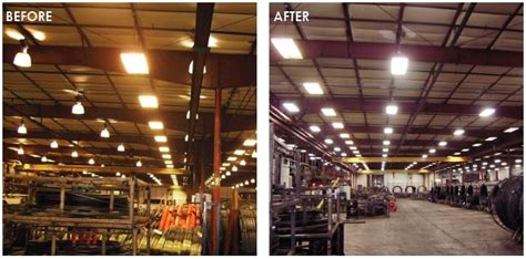 energy efficient lighting retrofit  design