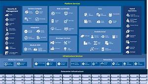 Sharepoint 2013 Templates Infrastructure From Mars And Sharepoint From Venus Wiki