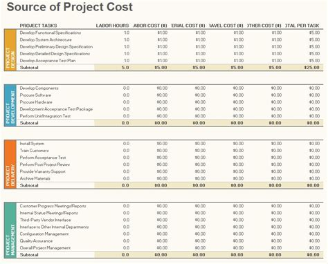 how to create a project budget project budget management template excel
