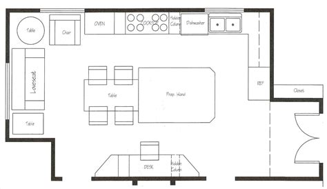 Home Design Dimensions by Different L Shaped Kitchen Layout Dimensions 3 Design