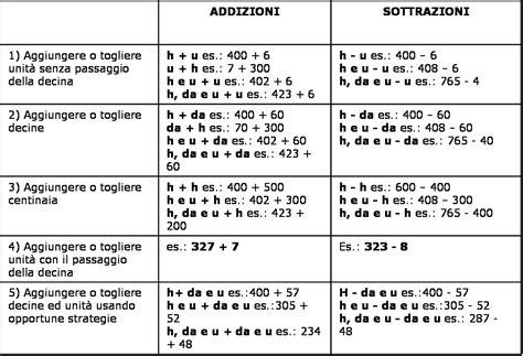 schede di matematica classe terza elementare da stare didattica matematica scuola primaria calcolo mentale