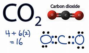 CO2 Lewis Structure - How to Draw the Dot Structure for ...