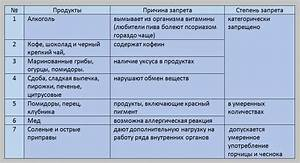 Псориаз онихолизис