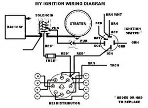 similiar chevy hei ignition wiring diagram keywords ignition wiring diagram moreover chevy hei distributor wiring diagram