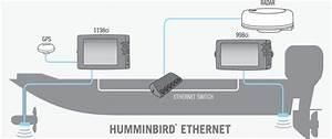 Humminbird New Zealand