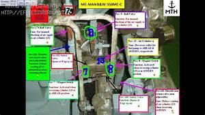 Manoeuvring Diagram Of Main Engine Make  Man B  U0026 W  S50mc