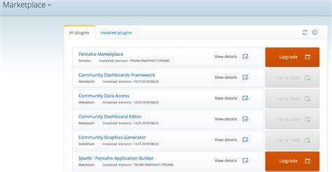 Create Templates Pentaho by Exporting Pentaho Cde Dashboards To Pdf Dynambi