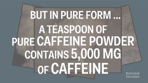 caffeine powder a potentially deadly high is sold