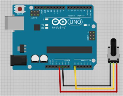 ulasan lengkap ploting real time data  arduino
