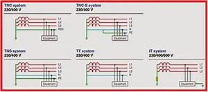 Electrical Engineering World  Earthing Arrangements  Tnc  Tn
