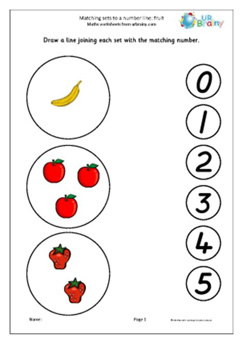 matching sets to a number line fruit
