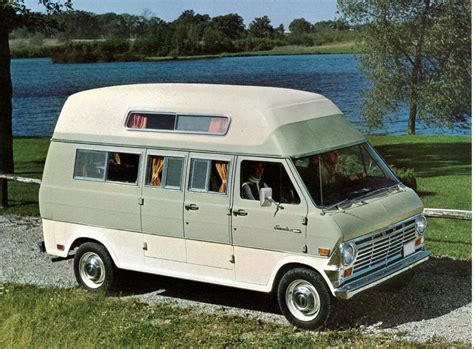 Choosing And Buying A Camper Van Or Motorhome