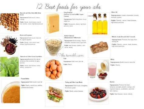 ab cuisine 12 best foods for your abs 117lbs best for fit