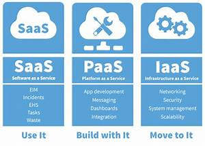 Why Saas Multitenancy Is Key To Successful Ehs Management