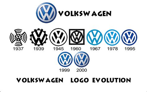 first volkswagen logo volkswagen das auto cart208fall12