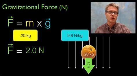 Gravitational Force - YouTube