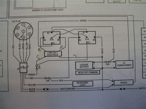 Elddi Caravan Wiring Diagram by Just Killed My Electrics Ukcsite Co Uk Caravan