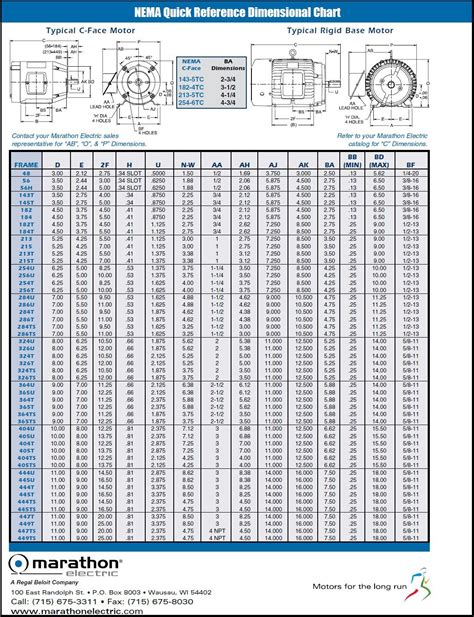 baldor motor frame chart automotivegarage org nema 14-30p wiring diagram