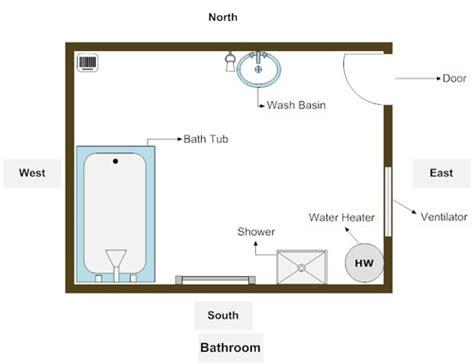 Plants In Bathroom According To Vastu by Best Facing House As Per Vastu Studio Design Gallery