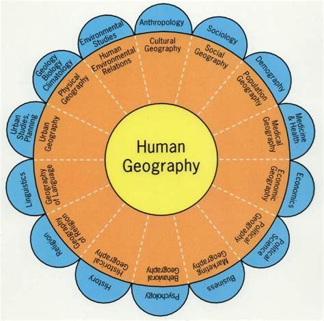 Environmental Modification Definition Ap Human Geography 1000 ideas about human geography on ap human