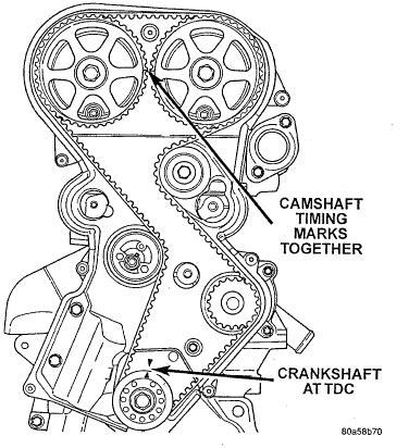 chrysler sebring convertible jx  broken timing