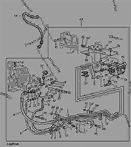 Oil Lines  Control Valve  2