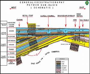 Structural Styles  Hydrocarbon Prospects  And Potential In