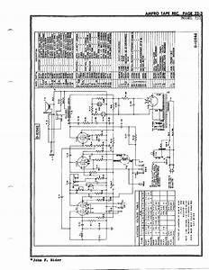 Ampro 731
