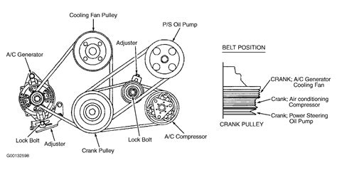 Serpentine Belt Diagram 95 Acura Integra by 1997 Isuzu Rodeo Serpentine Belt Routing And Timing Belt