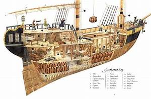 Labelled Diagram Of A Pirate Ship