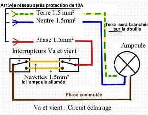 Cabler Un Va Et Vient : attention sur l 39 electricite ~ Voncanada.com Idées de Décoration