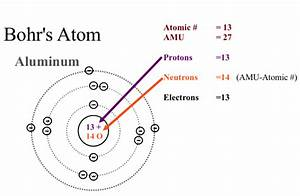 Why could Bohr's model be called a planetary model of the ...