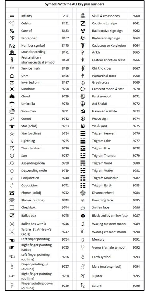 keyboard shortcuts keyboard symbols computer shortcut