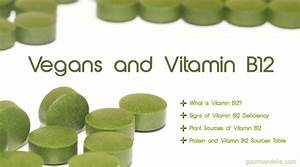 Vitamin And Mineral Deficiency Symptoms Chart Vegans And Vitamin B12 Need To Vegetarian Recipes And