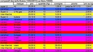Comparatif Tarif Gaz : tarif du butane en bouteille de gaz 2013 sur le mans 72000 mes comparatifs du moment ~ Maxctalentgroup.com Avis de Voitures