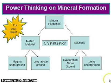 ways minerals can form mineral formation explanation video youtube