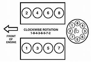 Spark Plug Wire Diagram For A 97 Zj 5 2