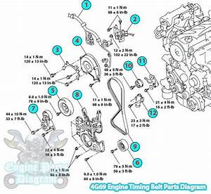 2003 Mitsubishi Galant Timing Belt Parts Diagram 4g69 Engine