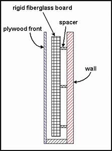 Acoustic Treatment and Design for Recording Studios and