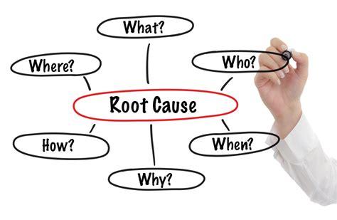 root  analysis workshop  day    people