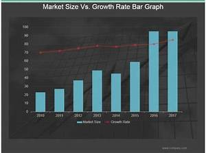 Market Size Vs Growth Rate Bar Graph Powerpoint Slide