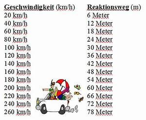 Km H Berechnen Formel : bremsweg archives ~ Themetempest.com Abrechnung