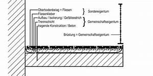 Sondereigentum Balkon Instandhaltung : sondereigentum balkon instandhaltung schick afbdbcfc l ~ Watch28wear.com Haus und Dekorationen