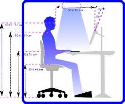 Ergonomie Bureautique sant 233 social coaching mentorat bureautique ergonomie