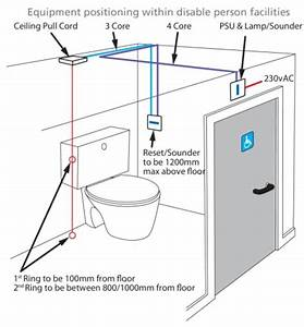 Channel safety systems n hark stainless steel disabled for Bathroom connections ltd