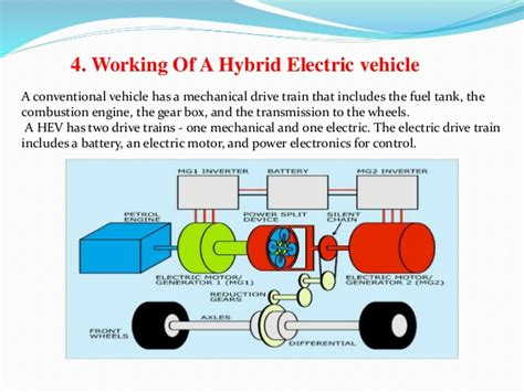 In Hybrid Electric Vehicles by Hybrid Electric Cars